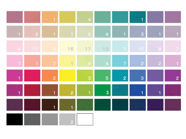 (データ出典:日本流行色協会JAFCA)流行色協会(JAFCA)のサイト... 色彩の力 杉並幸